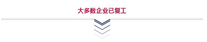 2020年,广西企业复工及招聘需求情况如何?你想知道的都在这